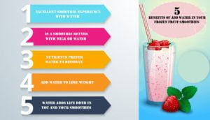 benefits of add water in your frozen smoothies