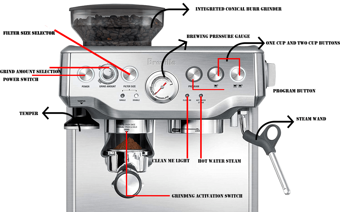 Breville-BES870XL-feature