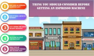 Things to ask before buying an espresso machine