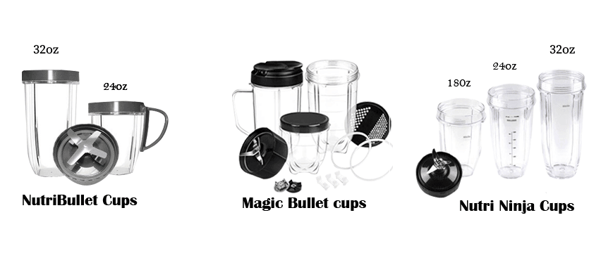 Multiple Cups Properties