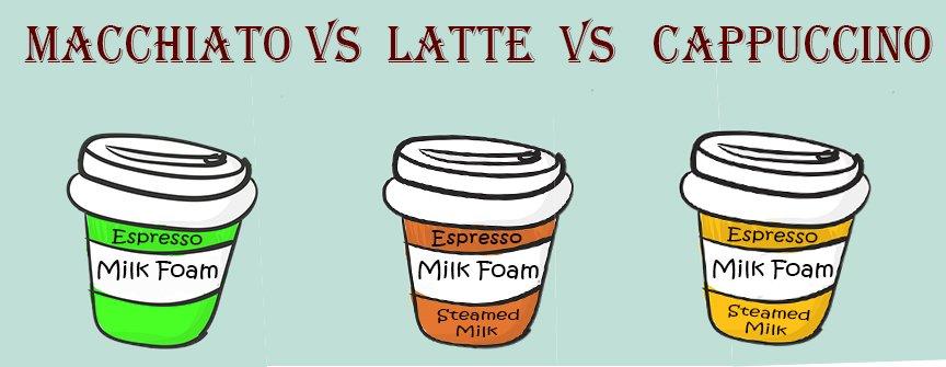 How to make Macchiato vs Latte vs Cappuccino